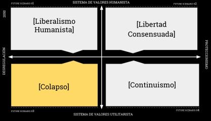 Click here to see the scenario --> https://vimeo.com/257427114 (spanish audio)